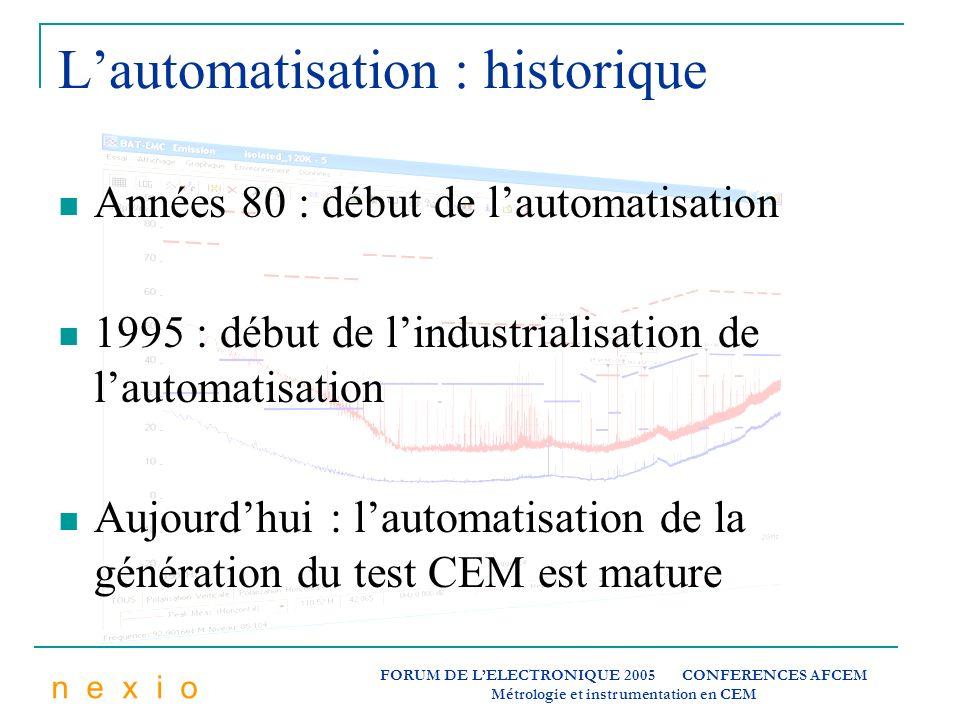 L'automatisation : historique