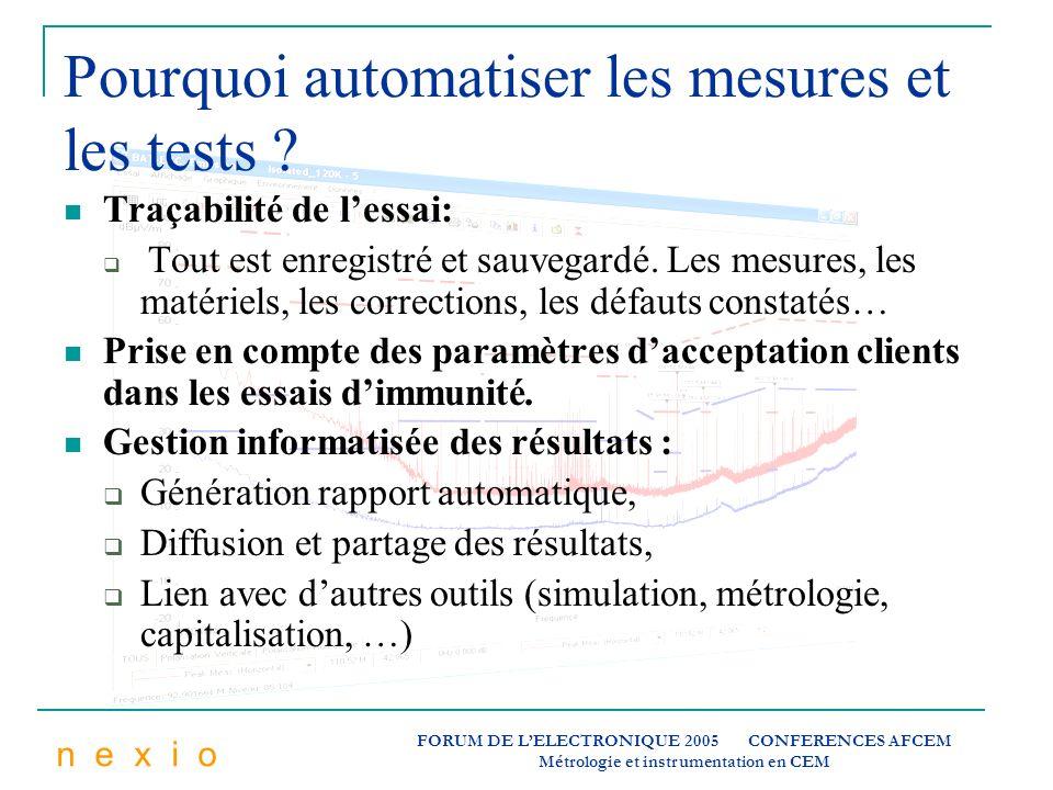 Pourquoi automatiser les mesures et les tests