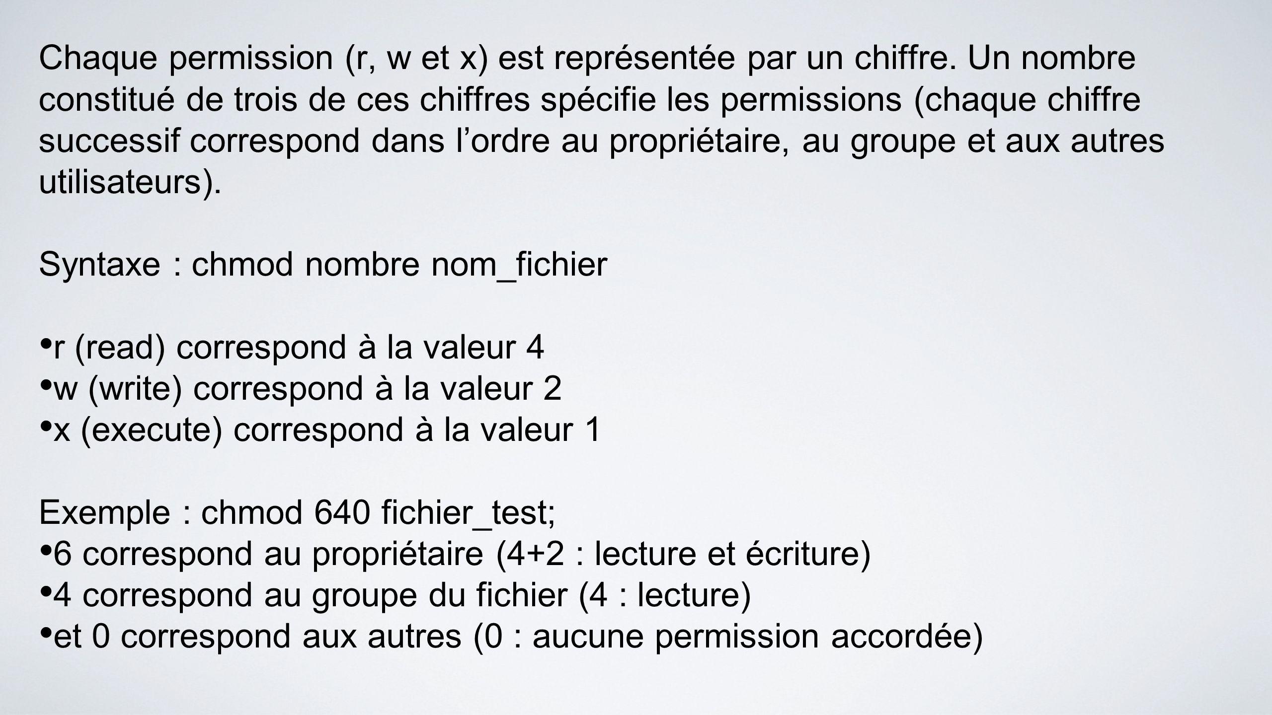 Chaque permission (r, w et x) est représentée par un chiffre