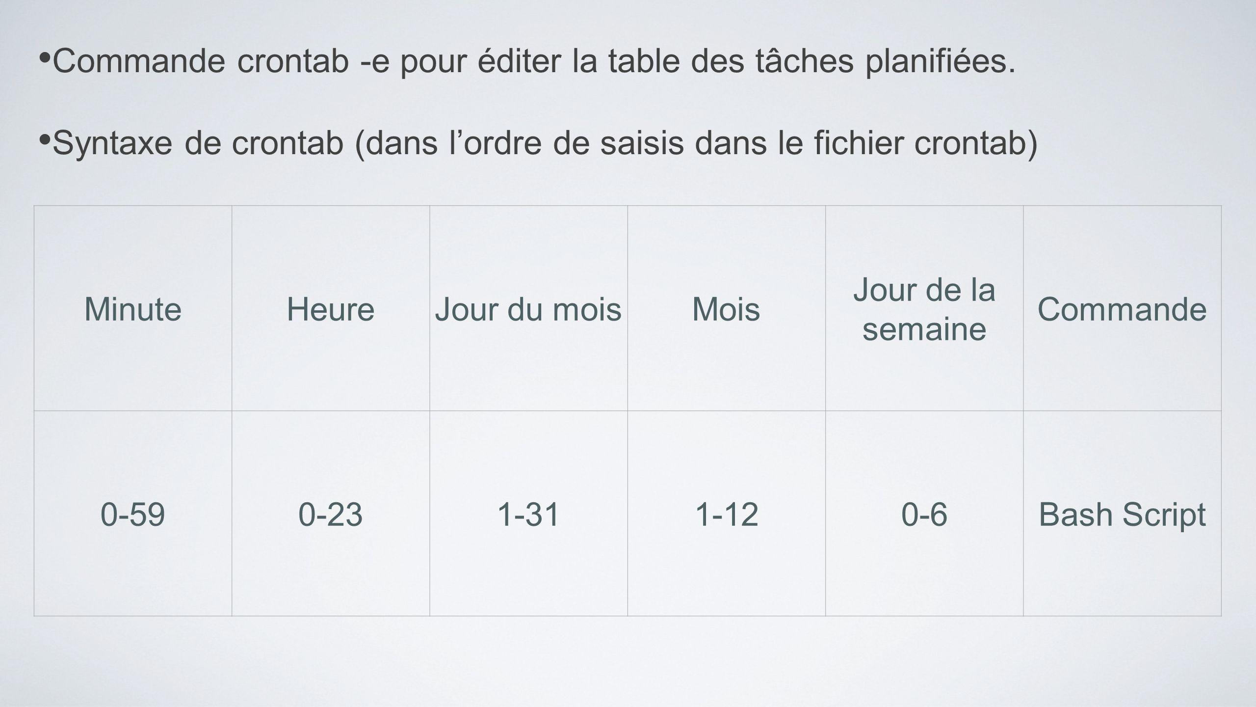Commande crontab -e pour éditer la table des tâches planifiées.