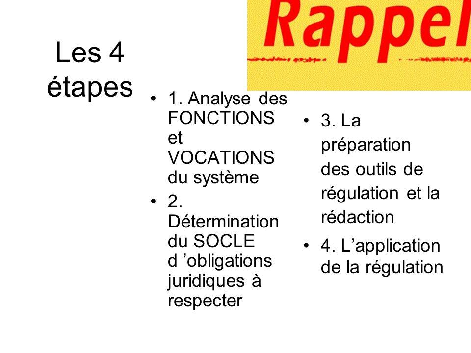 Les 4 étapes 1. Analyse des FONCTIONS et VOCATIONS du système