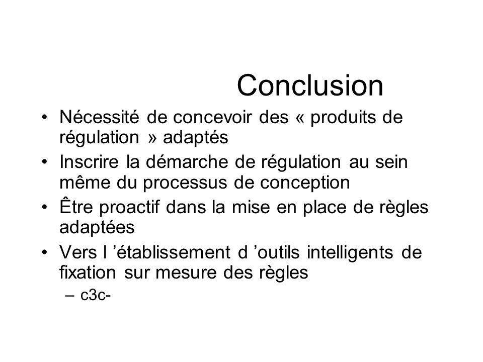 Conclusion Nécessité de concevoir des « produits de régulation » adaptés. Inscrire la démarche de régulation au sein même du processus de conception.