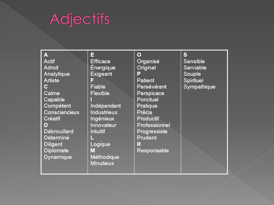 Adjectifs A Actif Adroit Analytique Artiste C Calme Capable Compétent
