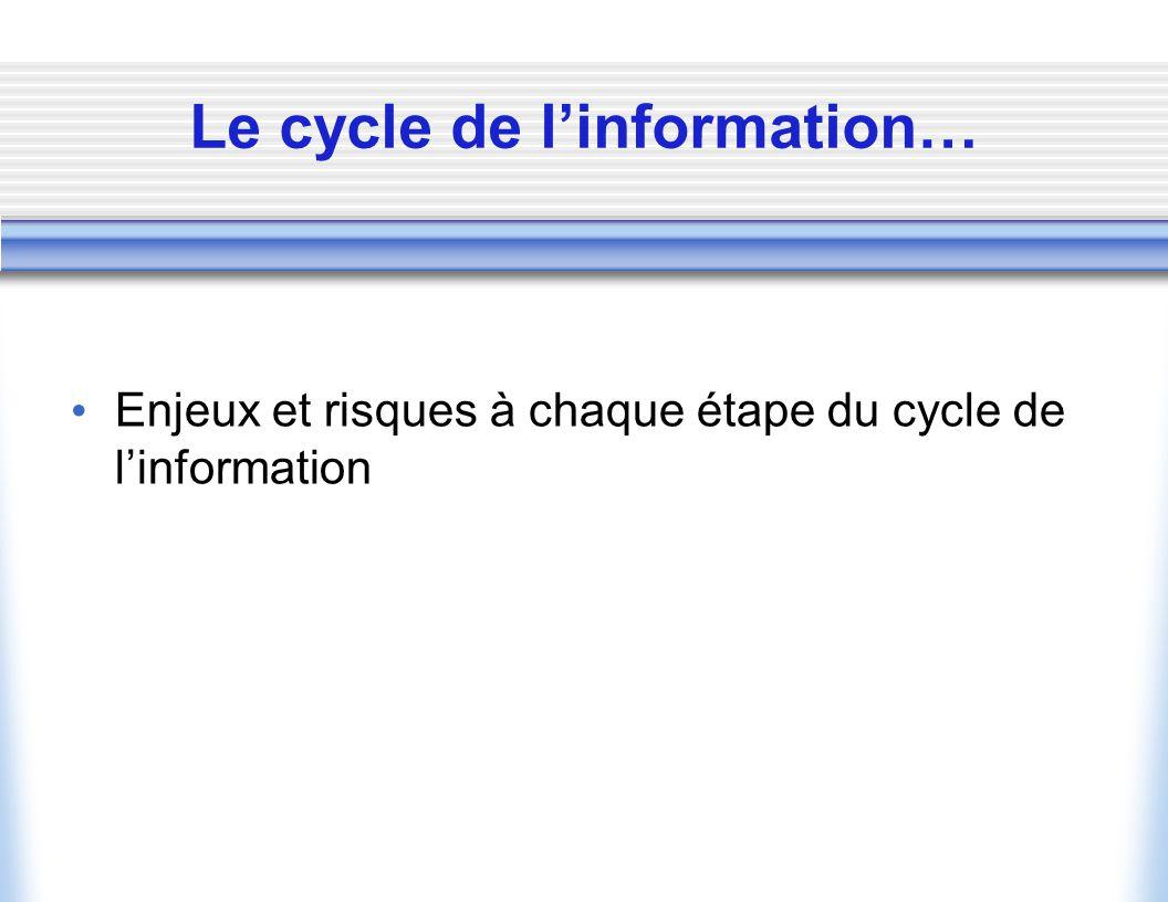 Le cycle de l'information…