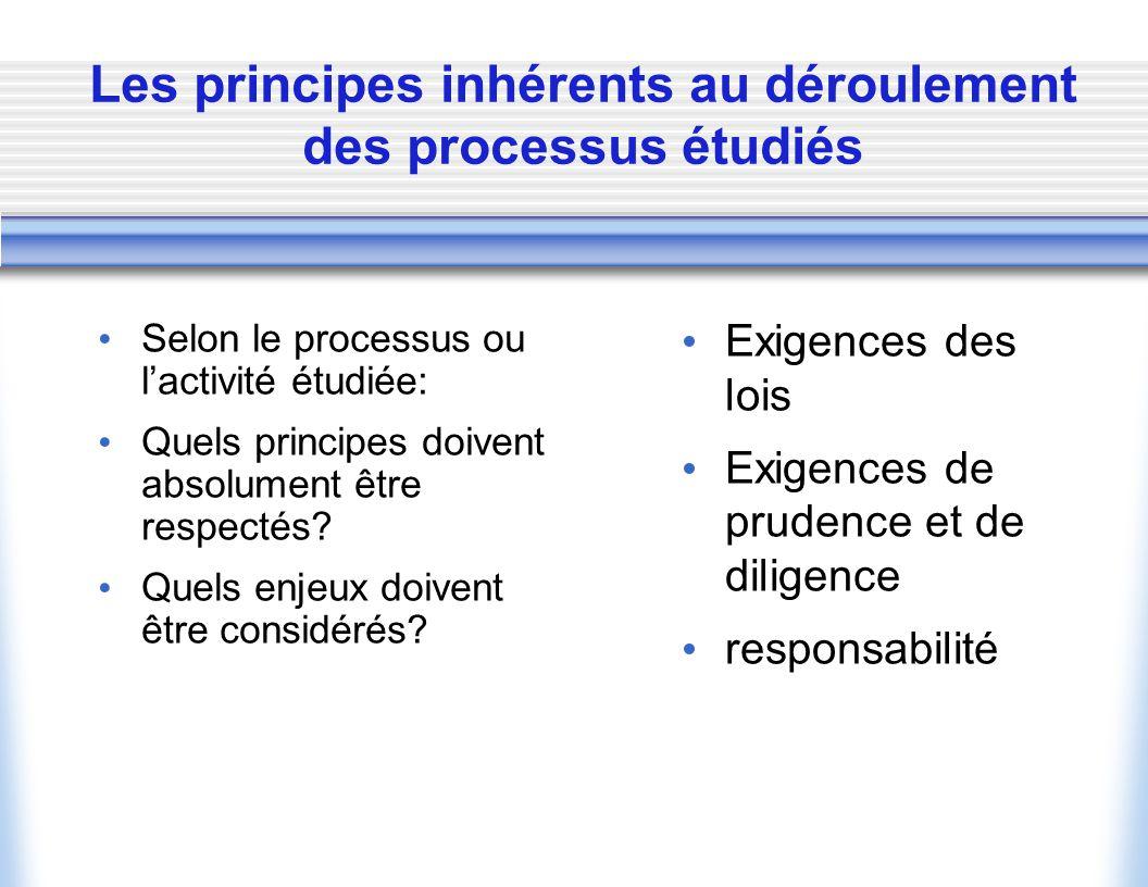 Les principes inhérents au déroulement des processus étudiés