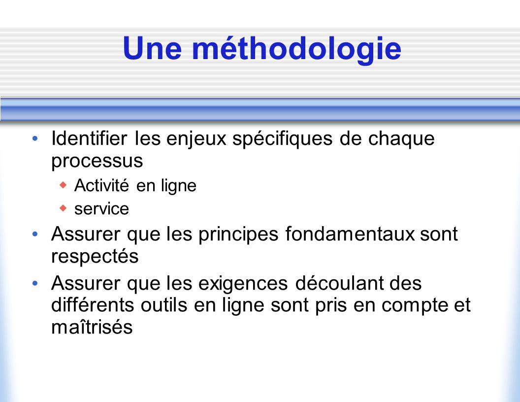 Une méthodologie Identifier les enjeux spécifiques de chaque processus