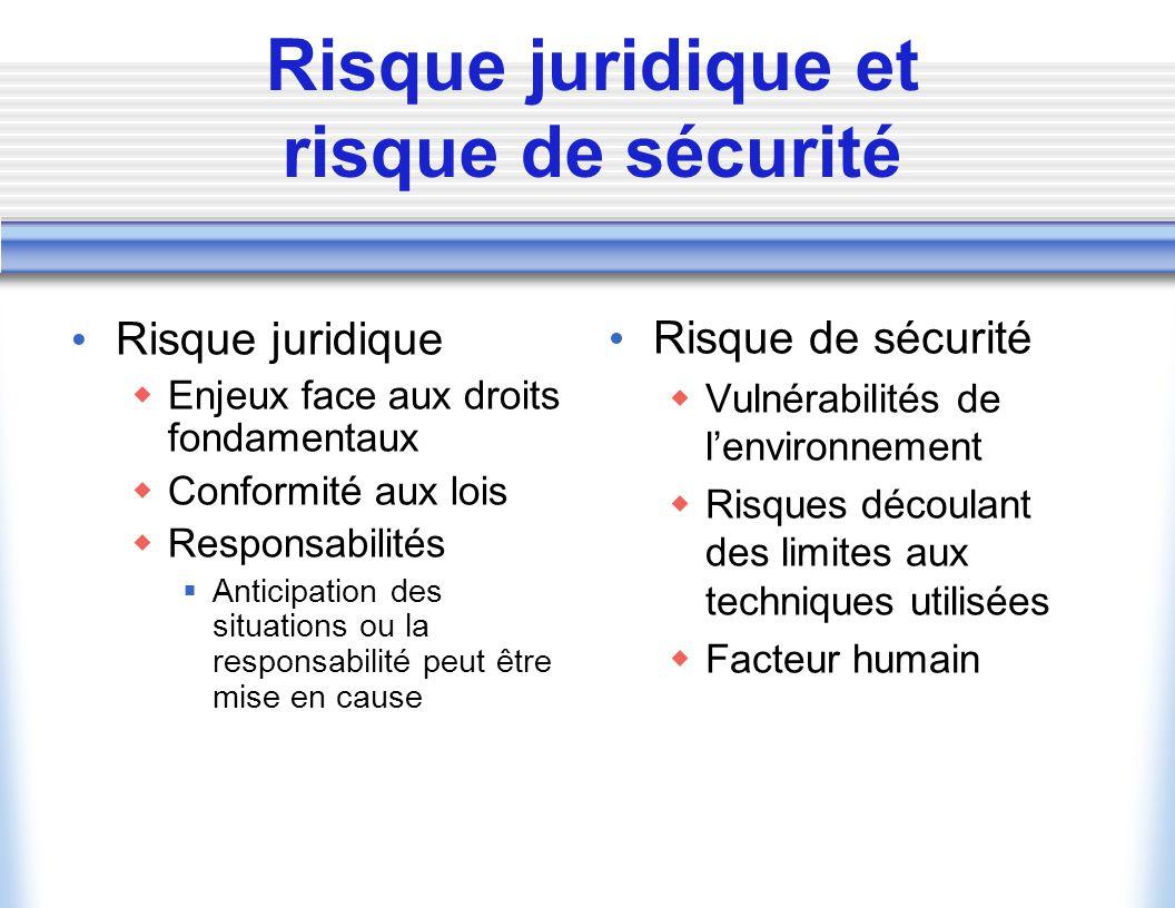 Risque juridique et risque de sécurité