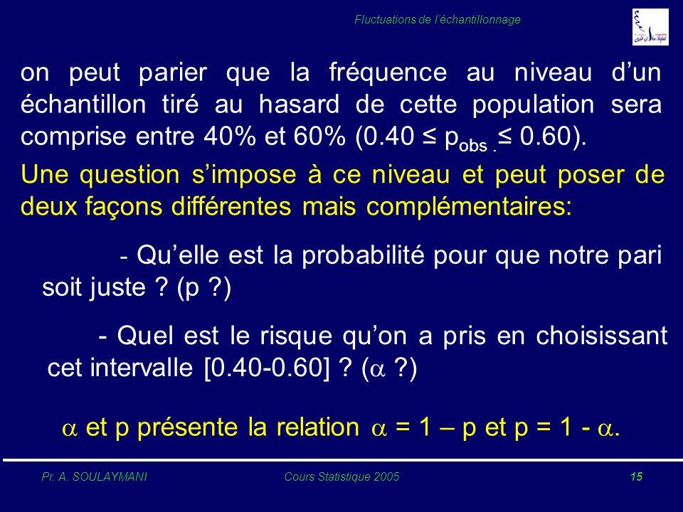 a et p présente la relation a = 1 – p et p = 1 - a.