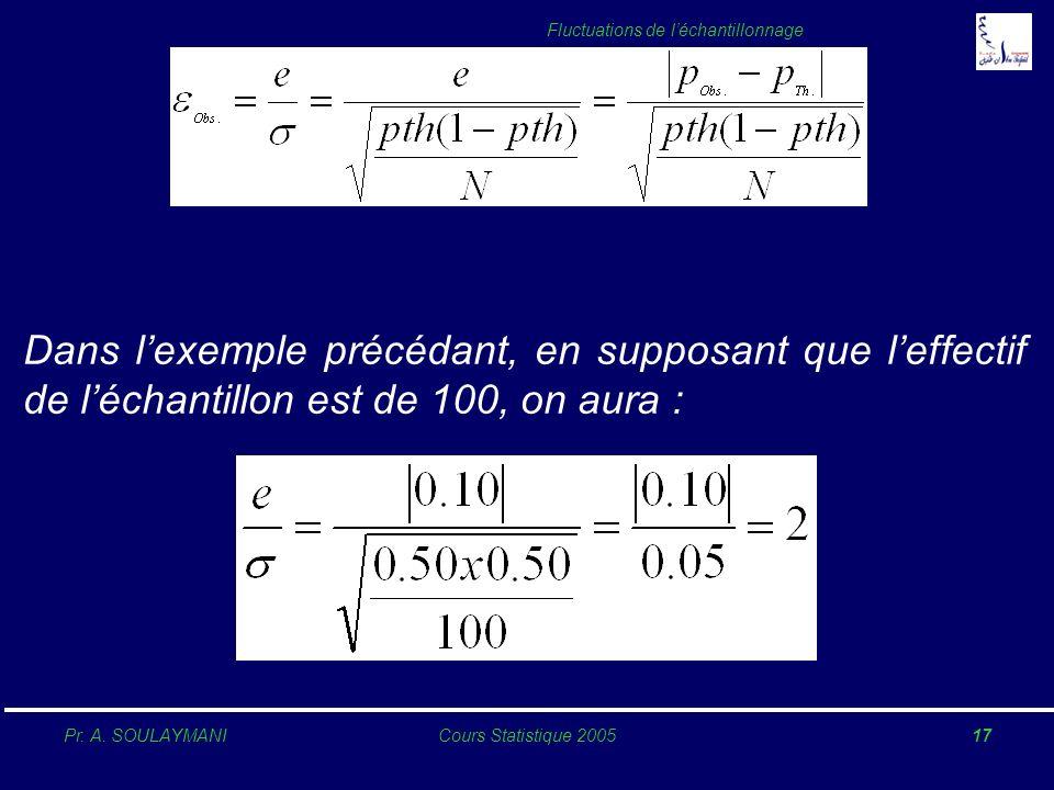 Dans l'exemple précédant, en supposant que l'effectif de l'échantillon est de 100, on aura :