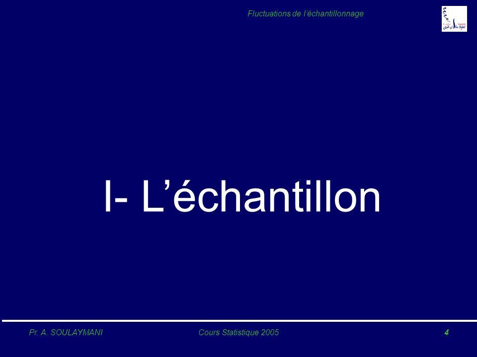 I- L'échantillon