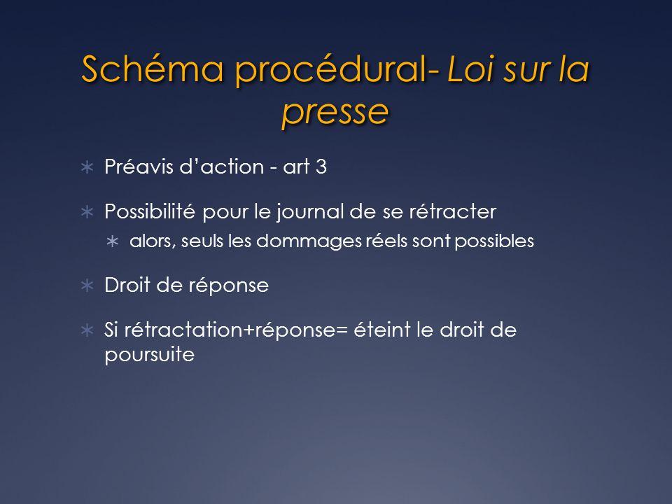 Schéma procédural- Loi sur la presse
