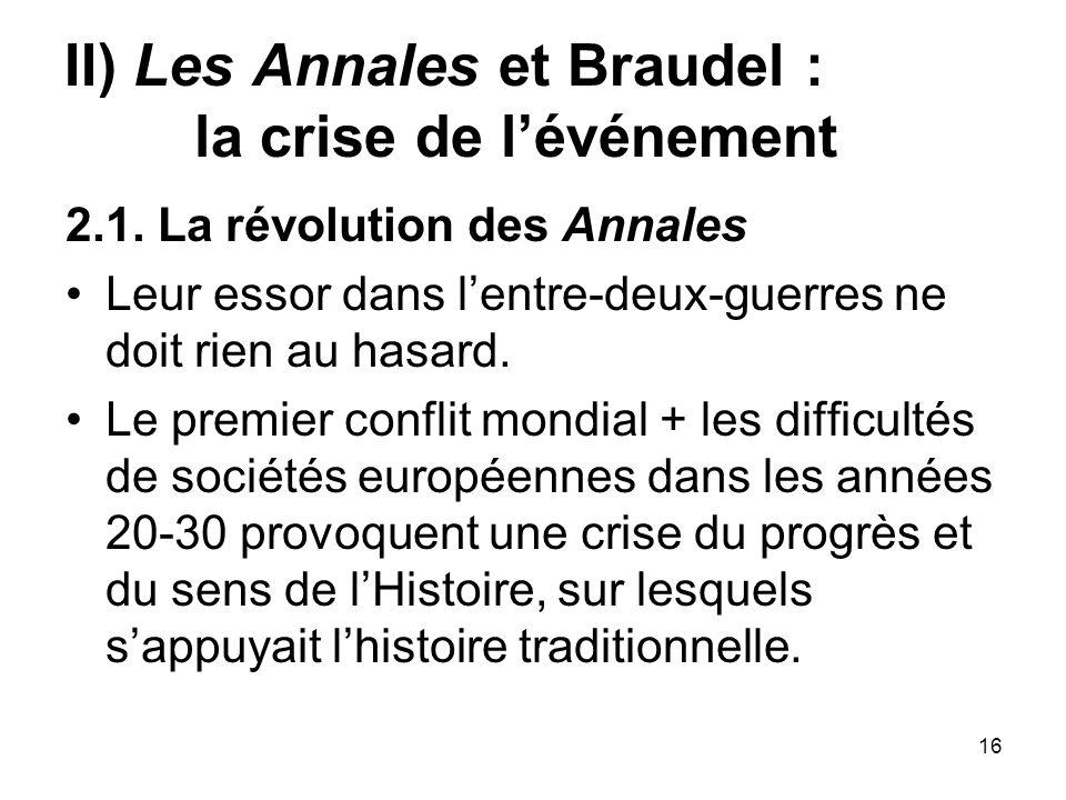 II) Les Annales et Braudel : la crise de l'événement