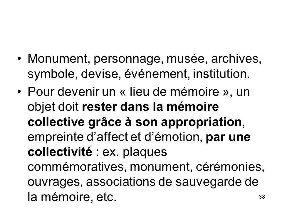 Monument, personnage, musée, archives, symbole, devise, événement, institution.