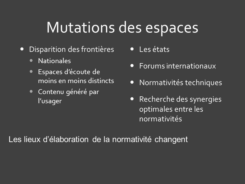Mutations des espaces Disparition des frontières Les états