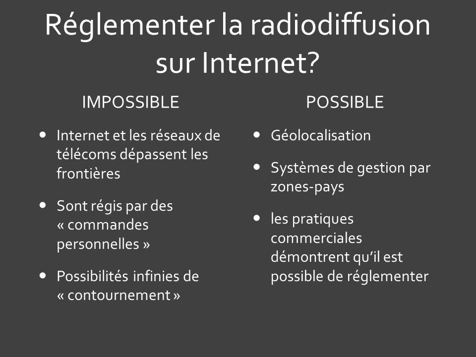Réglementer la radiodiffusion sur Internet