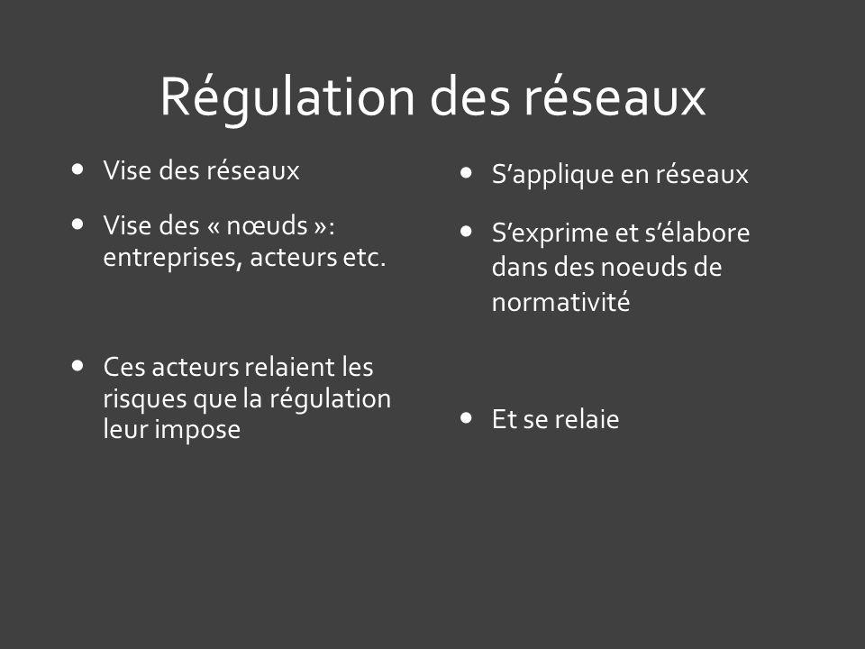 Régulation des réseaux
