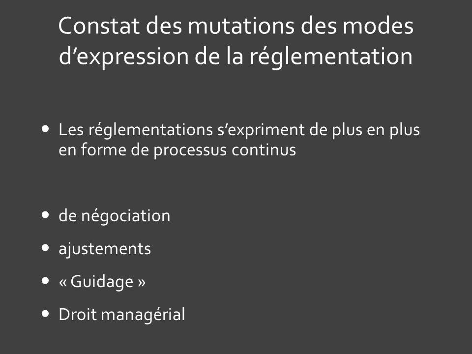 Constat des mutations des modes d'expression de la réglementation