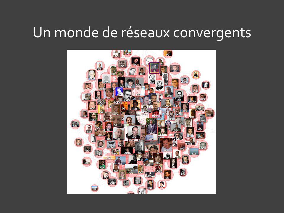 Un monde de réseaux convergents