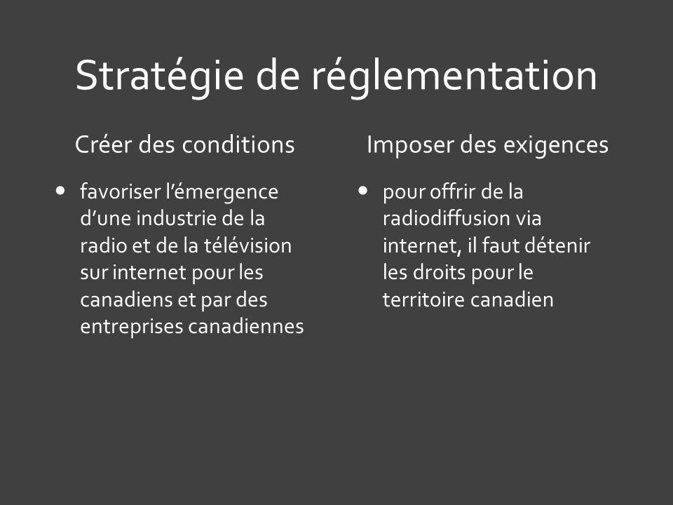 Stratégie de réglementation