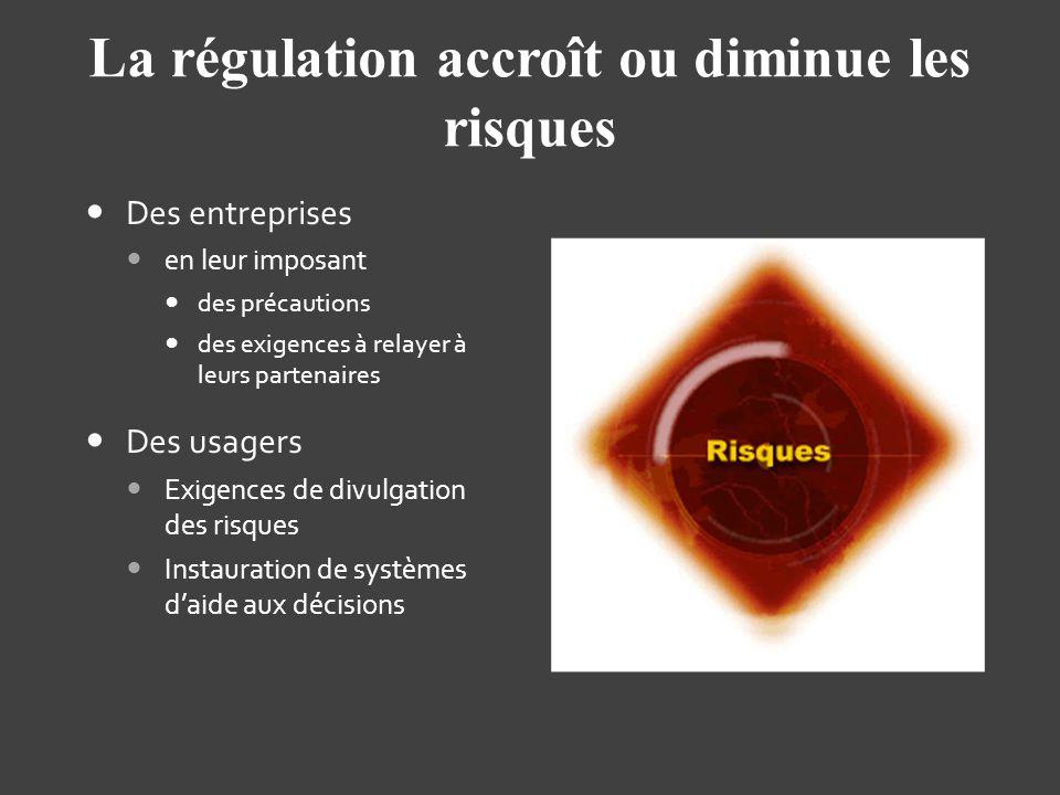 La régulation accroît ou diminue les risques