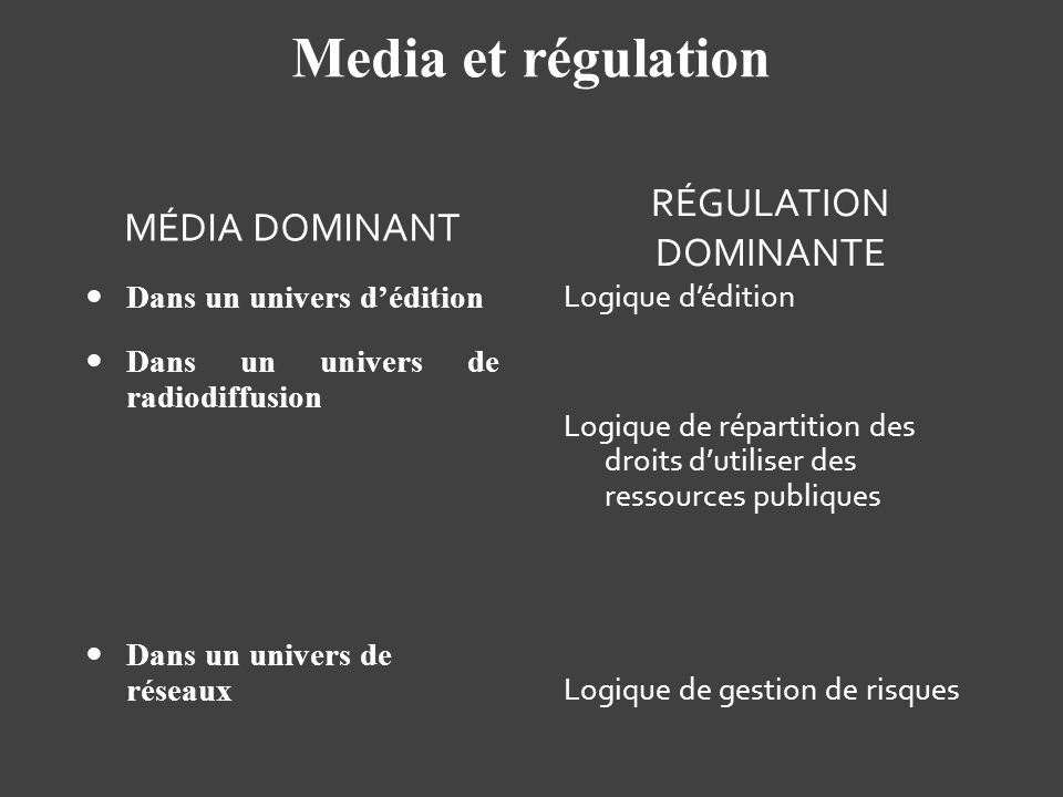 Media et régulation RÉGULATION DOMINANTE MÉDIA DOMINANT