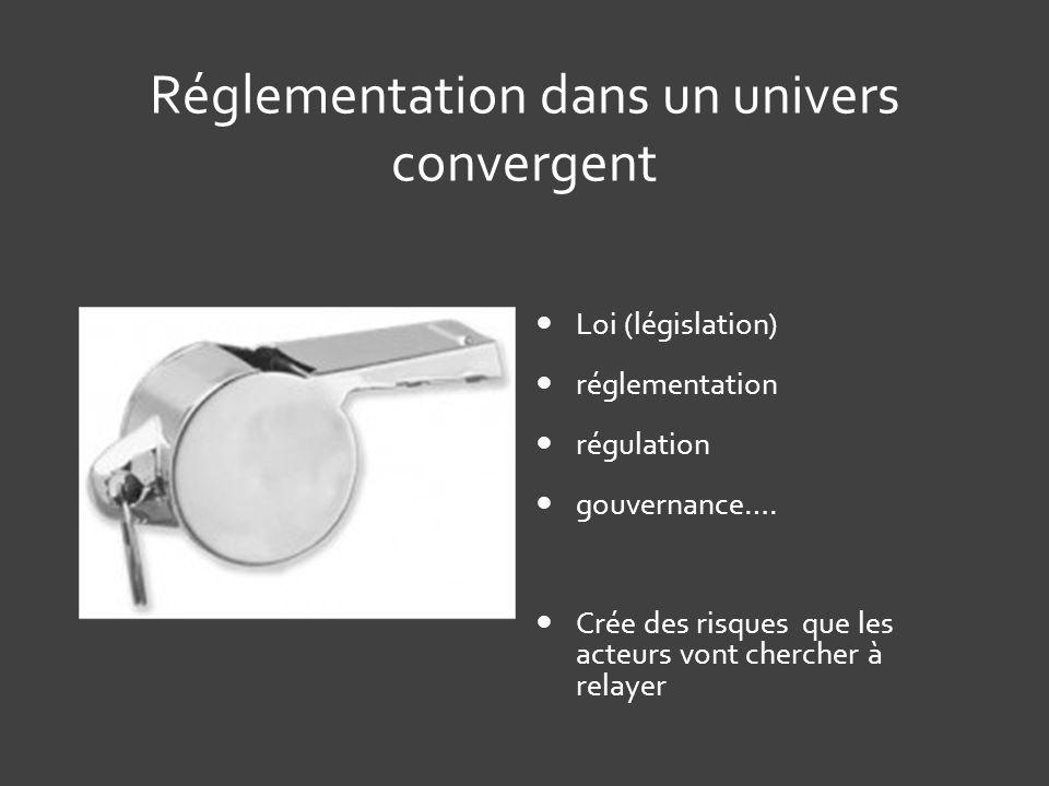 Réglementation dans un univers convergent