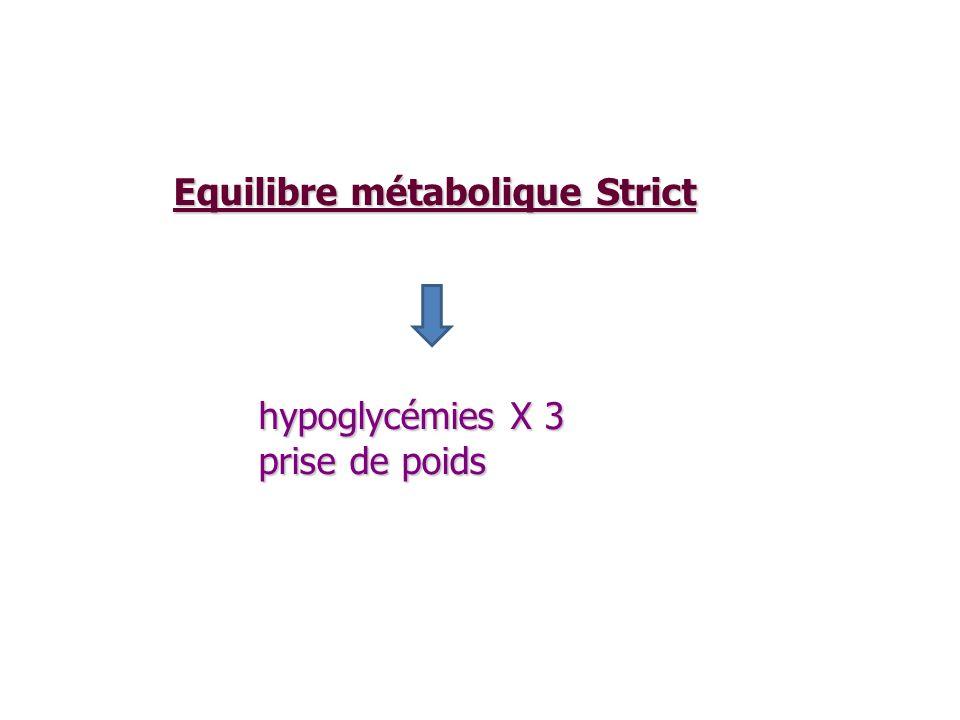 Equilibre métabolique Strict