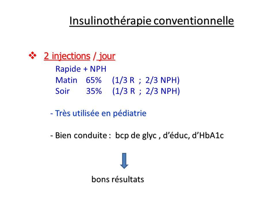 Insulinothérapie conventionnelle