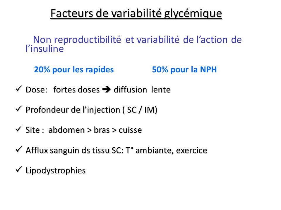 Facteurs de variabilité glycémique