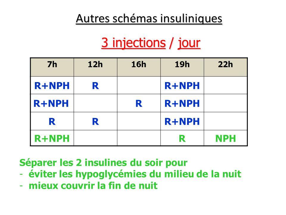 Autres schémas insuliniques