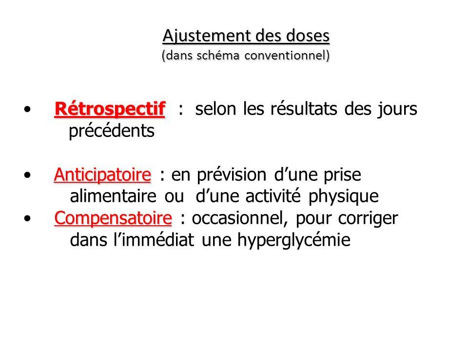 Ajustement des doses (dans schéma conventionnel)