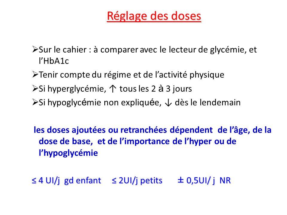 Réglage des dosesSur le cahier : à comparer avec le lecteur de glycémie, et l'HbA1c. Tenir compte du régime et de l'activité physique.