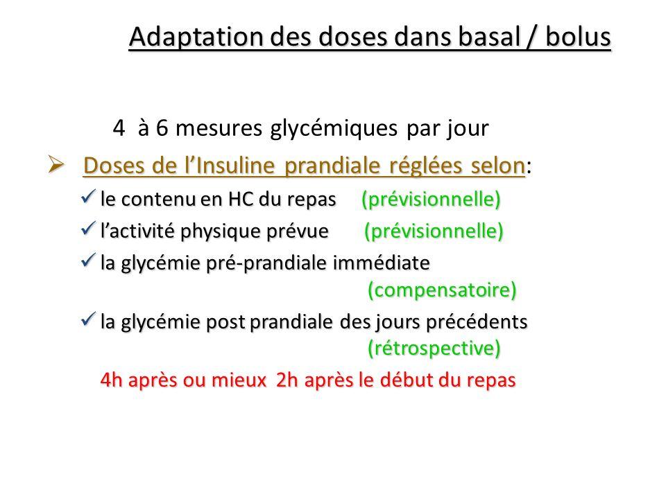 Adaptation des doses dans basal / bolus