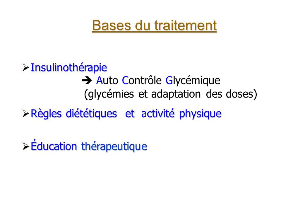 Bases du traitement Insulinothérapie  Auto Contrôle Glycémique