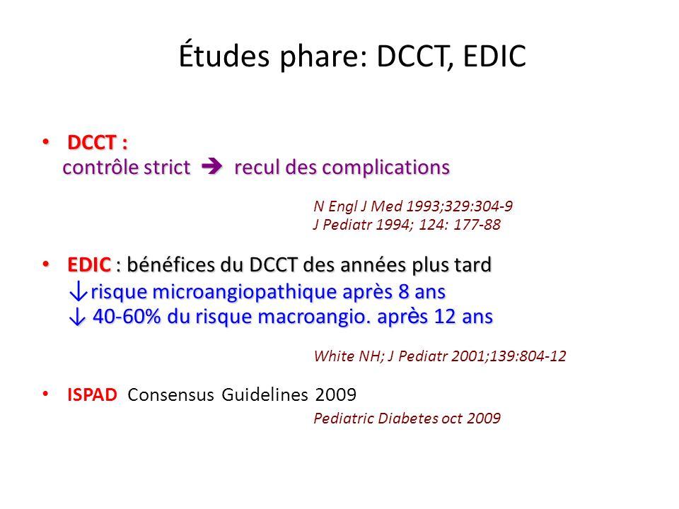 Études phare: DCCT, EDIC