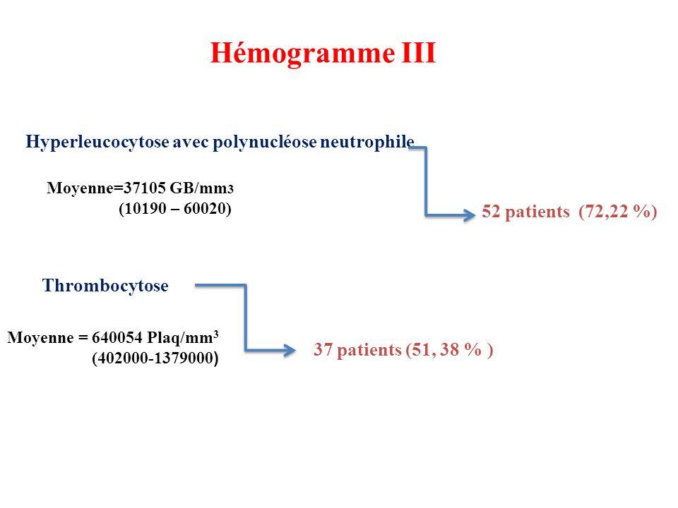 Hémogramme III Hyperleucocytose avec polynucléose neutrophile