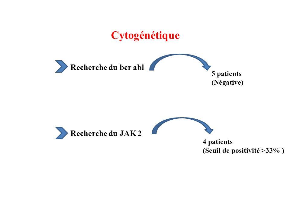 Cytogénétique Recherche du bcr abl Recherche du JAK 2 5 patients