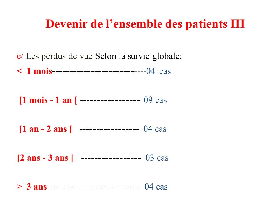 Devenir de l'ensemble des patients III