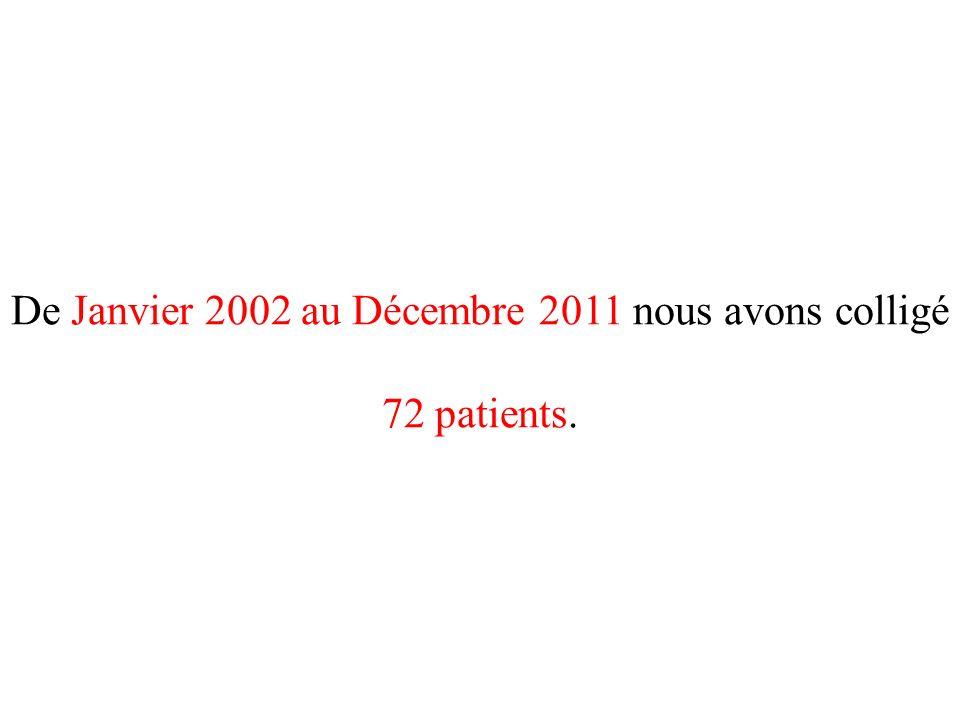 De Janvier 2002 au Décembre 2011 nous avons colligé 72 patients.