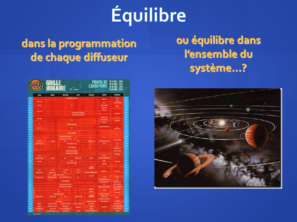 Équilibre ou équilibre dans l'ensemble du système...