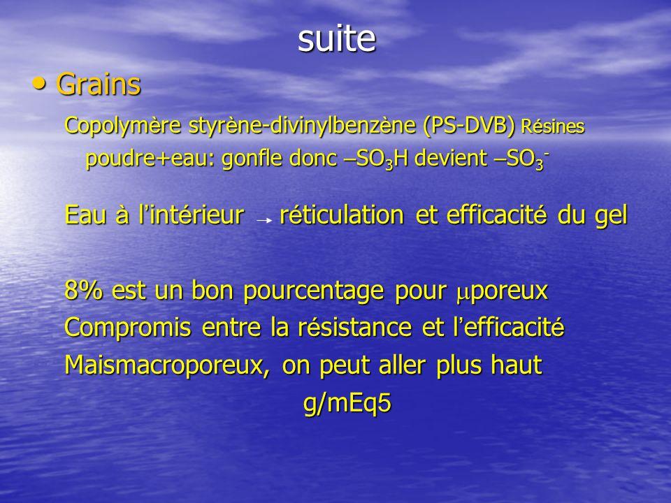 suite Grains Eau à l'intérieur réticulation et efficacité du gel