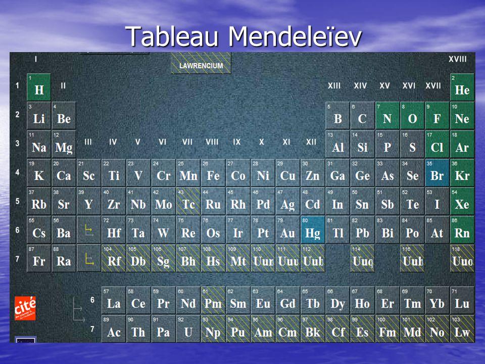 Tableau Mendeleïev