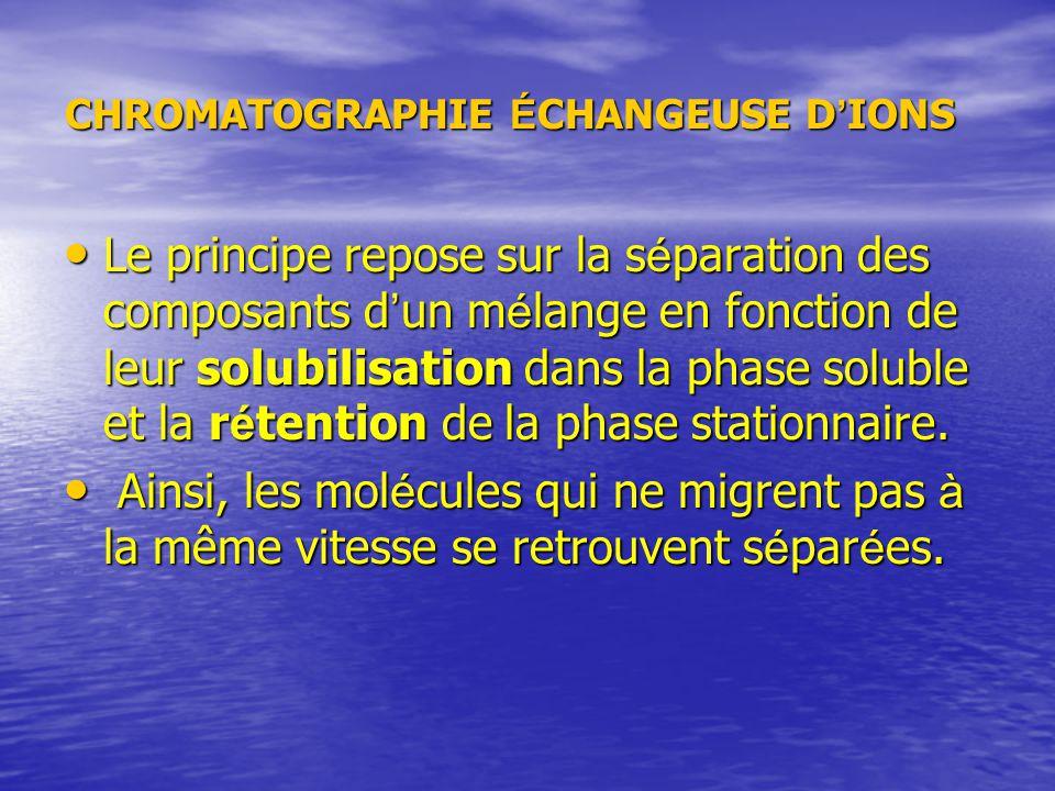 CHROMATOGRAPHIE ÉCHANGEUSE D'IONS