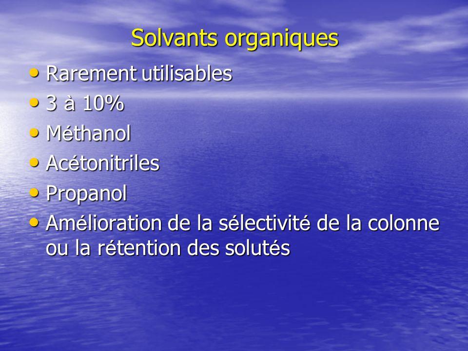 Solvants organiques Rarement utilisables 3 à 10% Méthanol