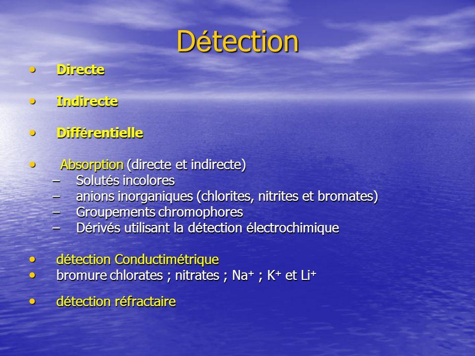 Détection Directe Indirecte Différentielle