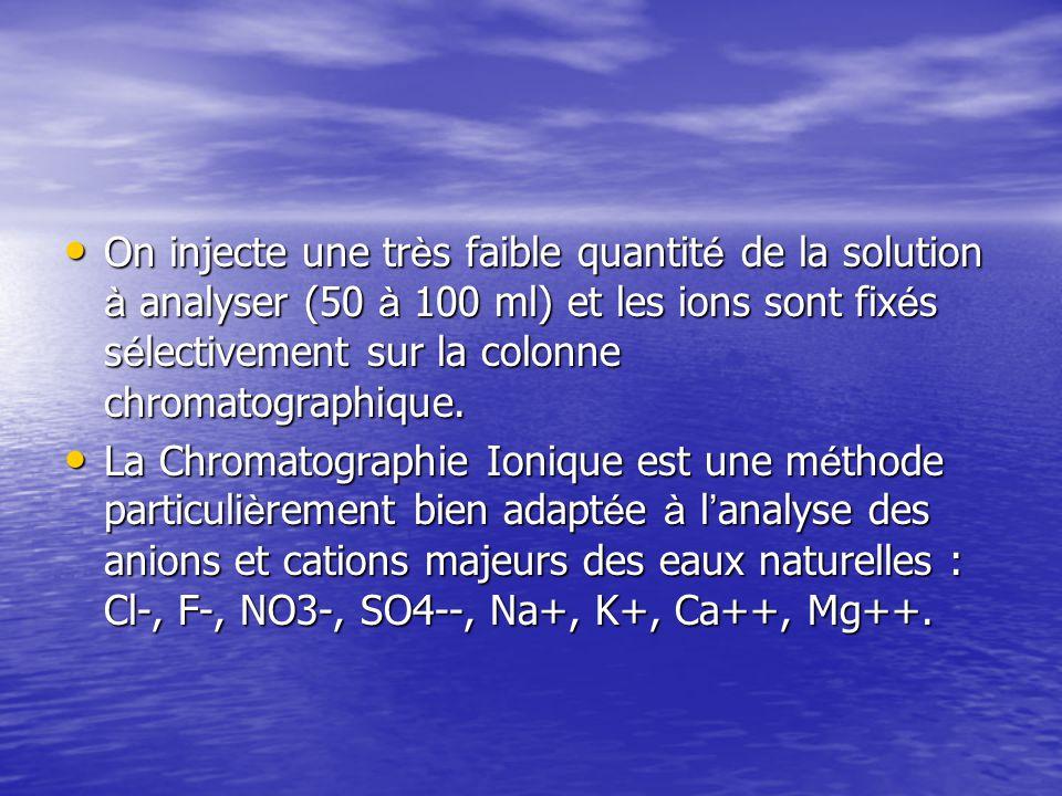 On injecte une très faible quantité de la solution à analyser (50 à 100 ml) et les ions sont fixés sélectivement sur la colonne chromatographique.