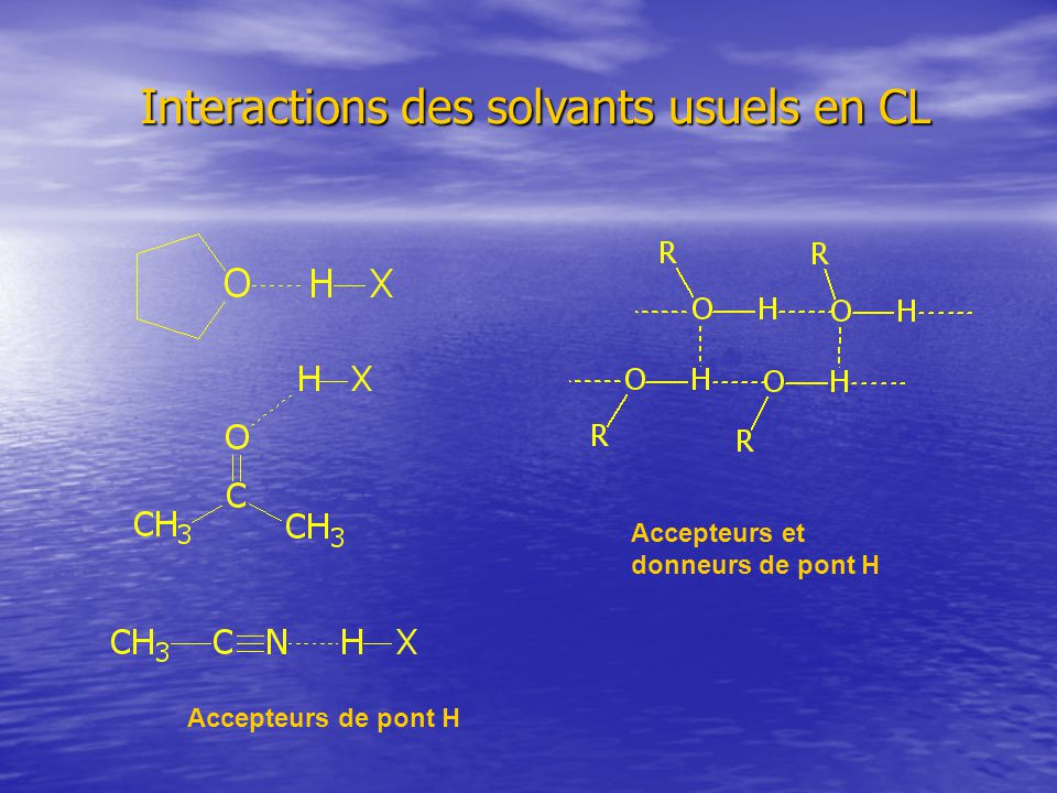 Interactions des solvants usuels en CL