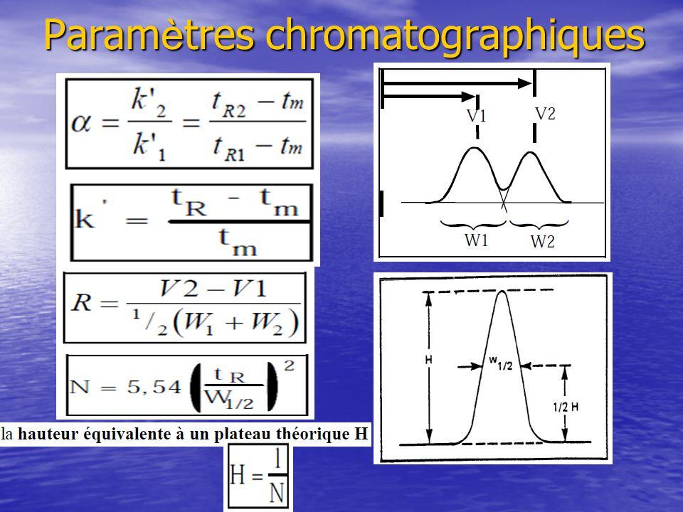 Paramètres chromatographiques
