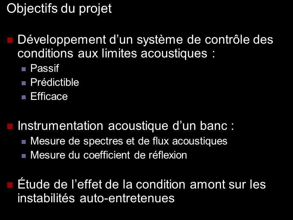 Objectifs du projet Développement d'un système de contrôle des conditions aux limites acoustiques :