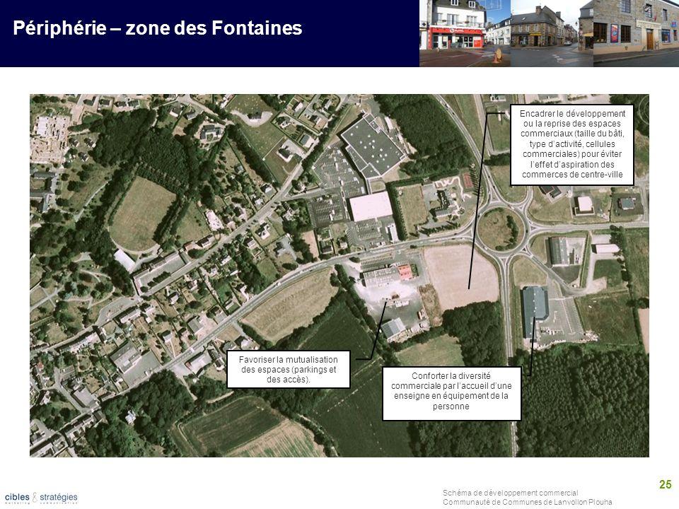 Favoriser la mutualisation des espaces (parkings et des accès).